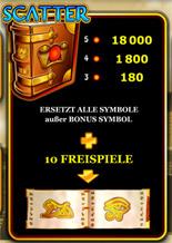 Book of Ra Slot - Das Scatter Symbol